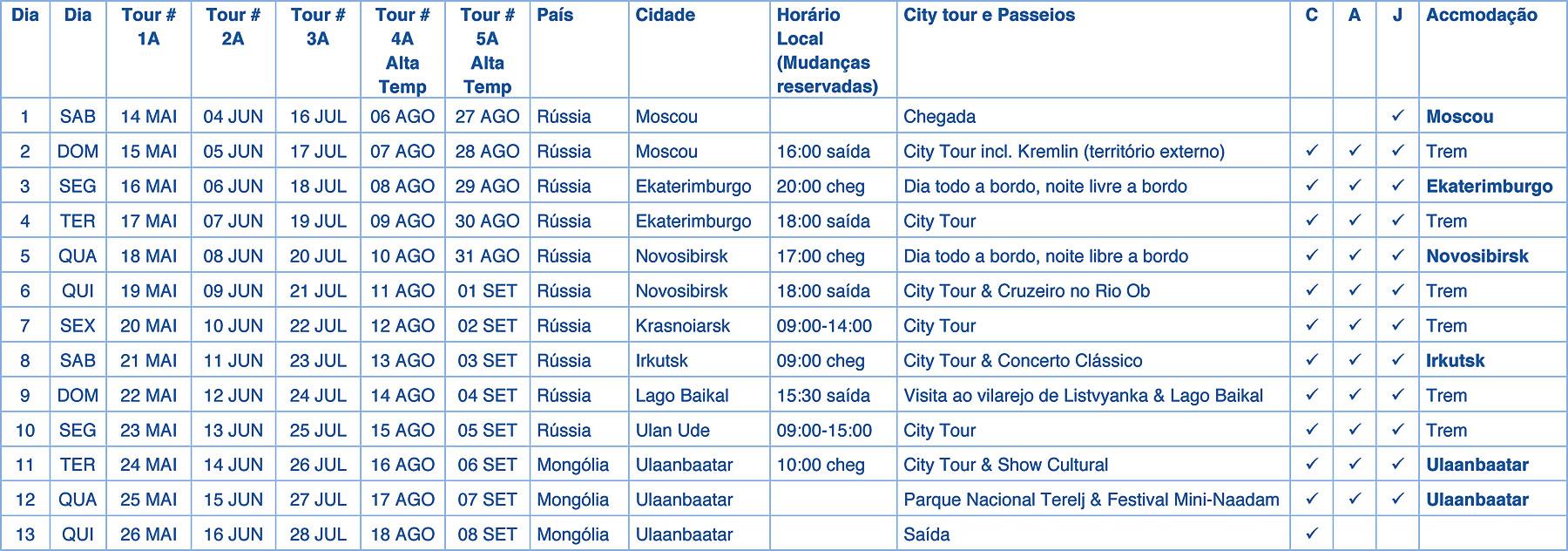 Transiberiano Moscou-Ulaanbaatar
